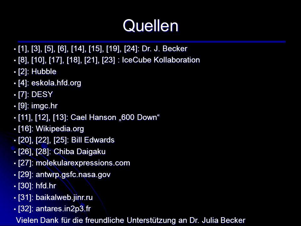 Quellen [1], [3], [5], [6], [14], [15], [19], [24]: Dr. J. Becker